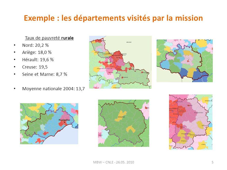 Exemple : les départements visités par la mission Taux de pauvreté rurale Nord: 20,2 % Ariège: 18,0 % Hérault: 19,6 % Creuse: 19,5 Seine et Marne: 8,7 % Moyenne nationale 2004: 13,7 MBW – CNLE - 26.05.