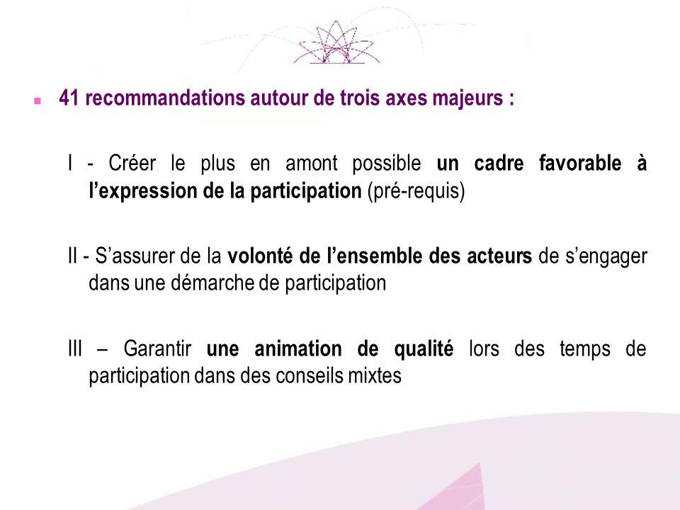 n 41 recommandations autour de trois axes majeurs : I - Créer le plus en amont possible un cadre favorable à lexpression de la participation (pré-requ
