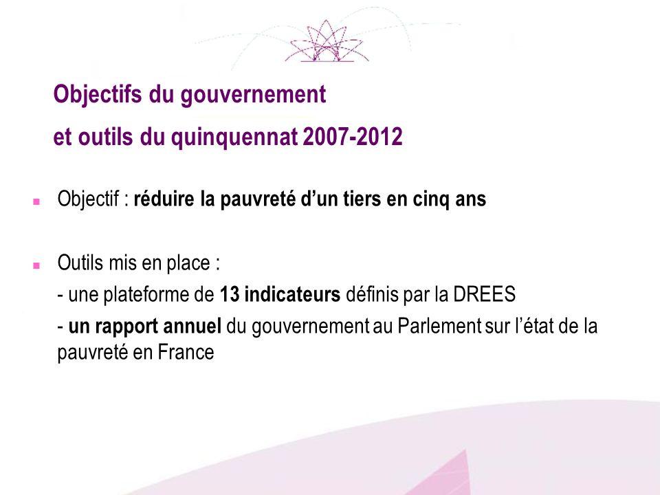 Objectifs du gouvernement et outils du quinquennat 2007-2012 n Objectif : réduire la pauvreté dun tiers en cinq ans n Outils mis en place : - une plat