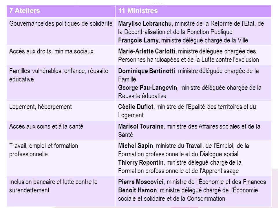 7 Ateliers11 Ministres Gouvernance des politiques de solidarité Marylise Lebranchu, ministre de la Réforme de lEtat, de la Décentralisation et de la F
