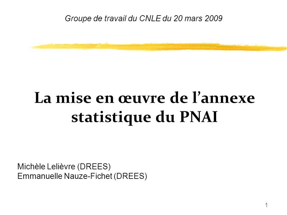 1 La mise en œuvre de lannexe statistique du PNAI Michèle Lelièvre (DREES) Emmanuelle Nauze-Fichet (DREES) Groupe de travail du CNLE du 20 mars 2009