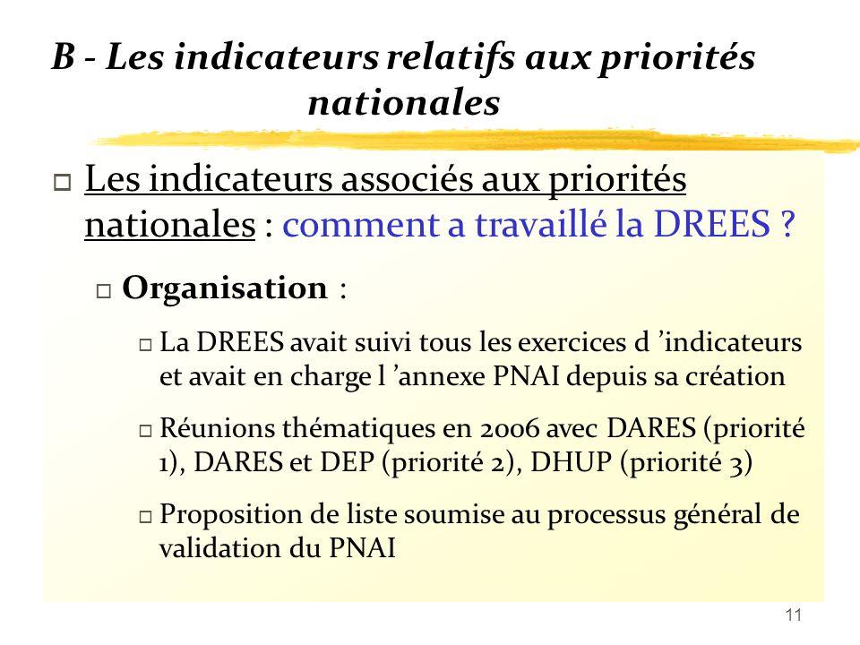 11 B - Les indicateurs relatifs aux priorités nationales o Les indicateurs associés aux priorités nationales : comment a travaillé la DREES .