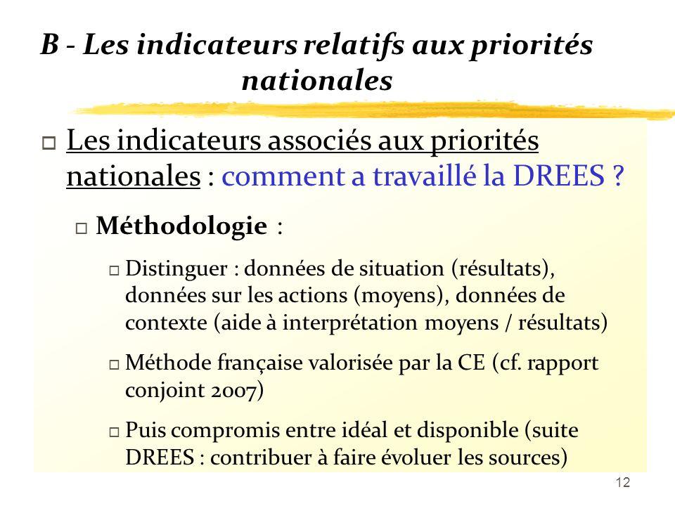 12 B - Les indicateurs relatifs aux priorités nationales o Les indicateurs associés aux priorités nationales : comment a travaillé la DREES .