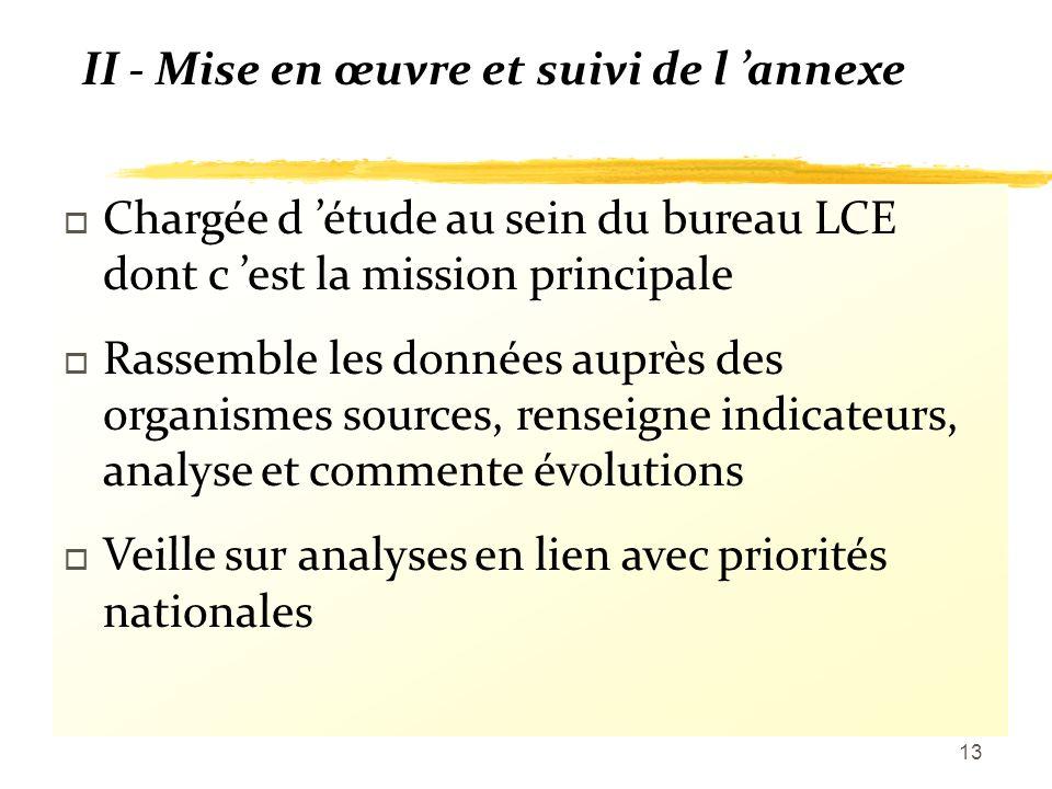 13 II - Mise en œuvre et suivi de l annexe o Chargée d étude au sein du bureau LCE dont c est la mission principale o Rassemble les données auprès des organismes sources, renseigne indicateurs, analyse et commente évolutions o Veille sur analyses en lien avec priorités nationales