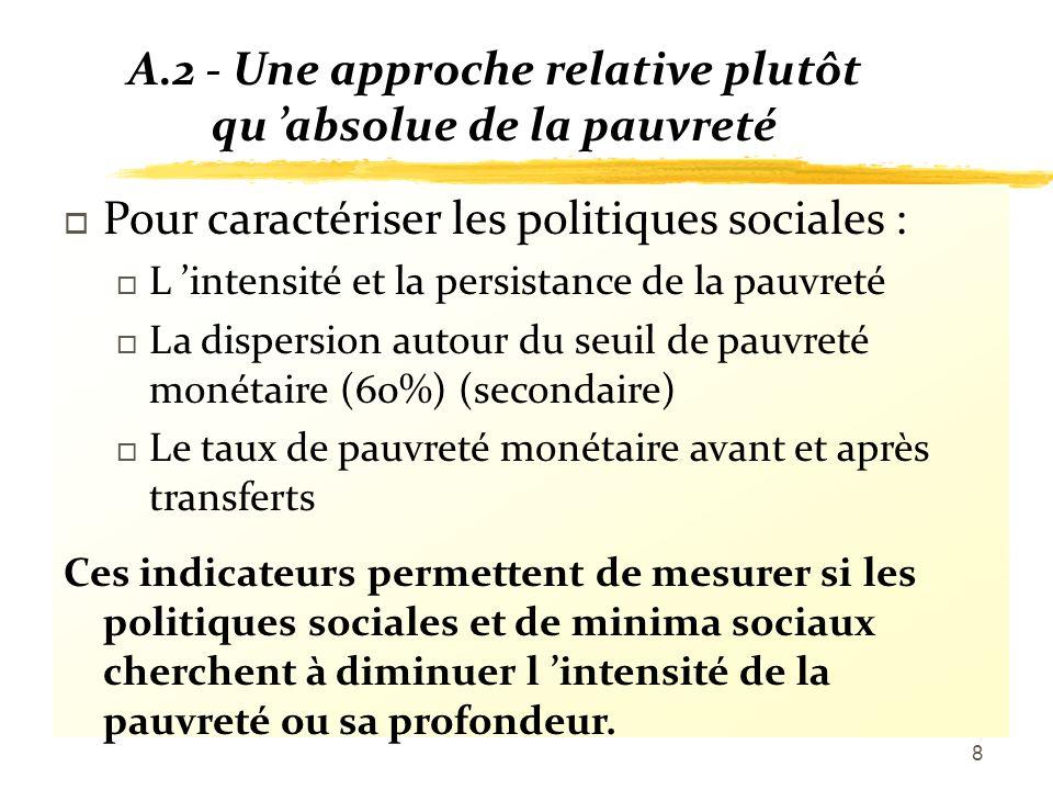 8 A.2 - Une approche relative plutôt qu absolue de la pauvreté o Pour caractériser les politiques sociales : o L intensité et la persistance de la pauvreté o La dispersion autour du seuil de pauvreté monétaire (60%) (secondaire) o Le taux de pauvreté monétaire avant et après transferts Ces indicateurs permettent de mesurer si les politiques sociales et de minima sociaux cherchent à diminuer l intensité de la pauvreté ou sa profondeur.
