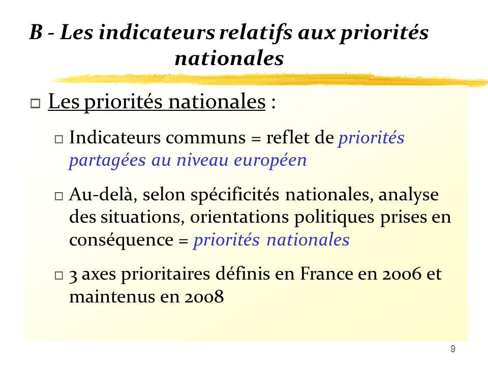10 B - Les indicateurs relatifs aux priorités nationales o Les indicateurs nationaux : o Compléter indicateurs communs pour suivre plus spécifiquement priorités nationales...