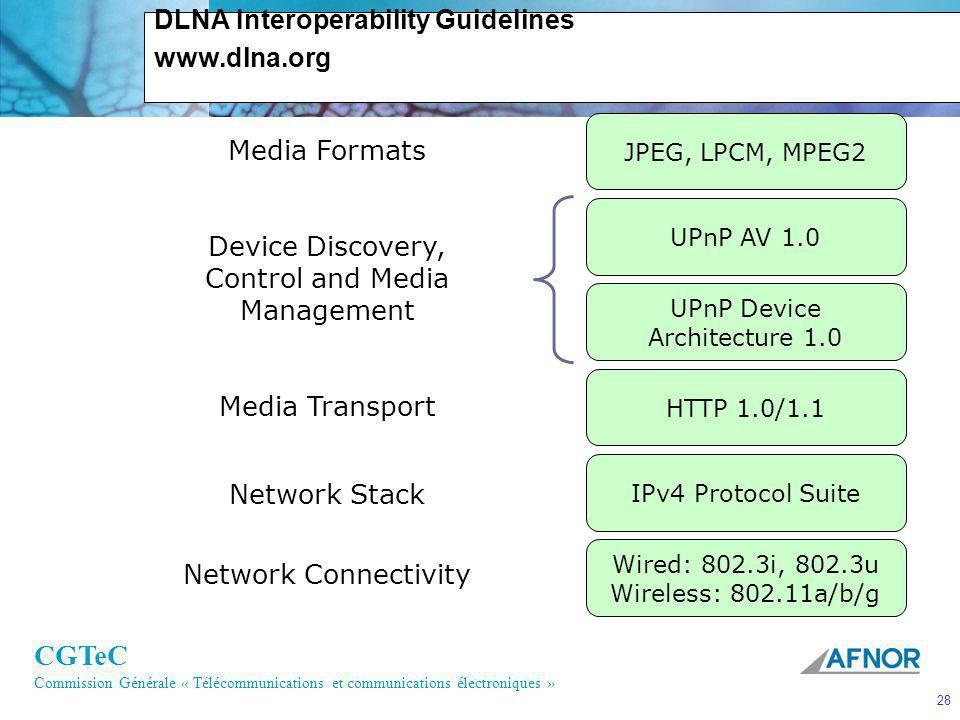 CGTeC Commission Générale « Télécommunications et communications électroniques » 28 DLNA Interoperability Guidelines www.dlna.org Media Formats Device