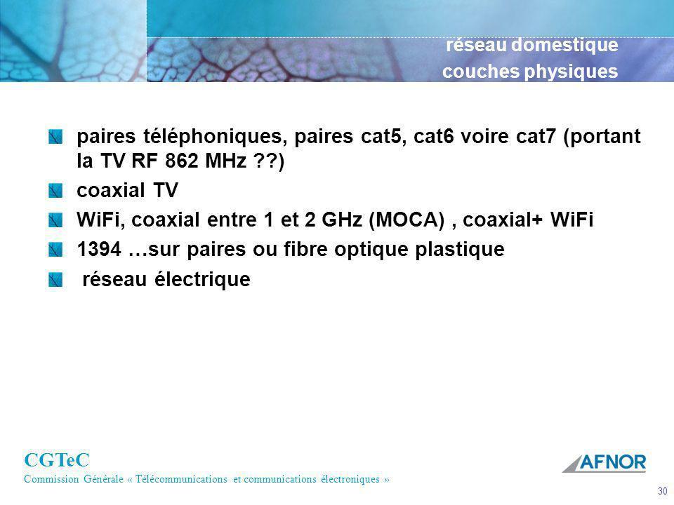 CGTeC Commission Générale « Télécommunications et communications électroniques » 30 réseau domestique couches physiques paires téléphoniques, paires c