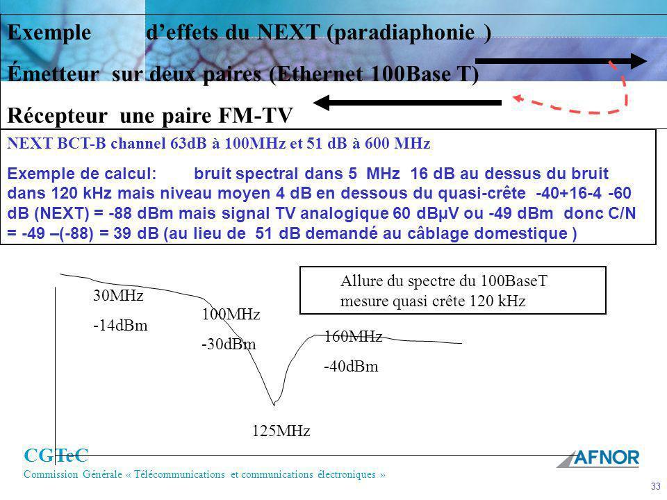 CGTeC Commission Générale « Télécommunications et communications électroniques » 33 Exemple deffets du NEXT (paradiaphonie ) Émetteur sur deux paires