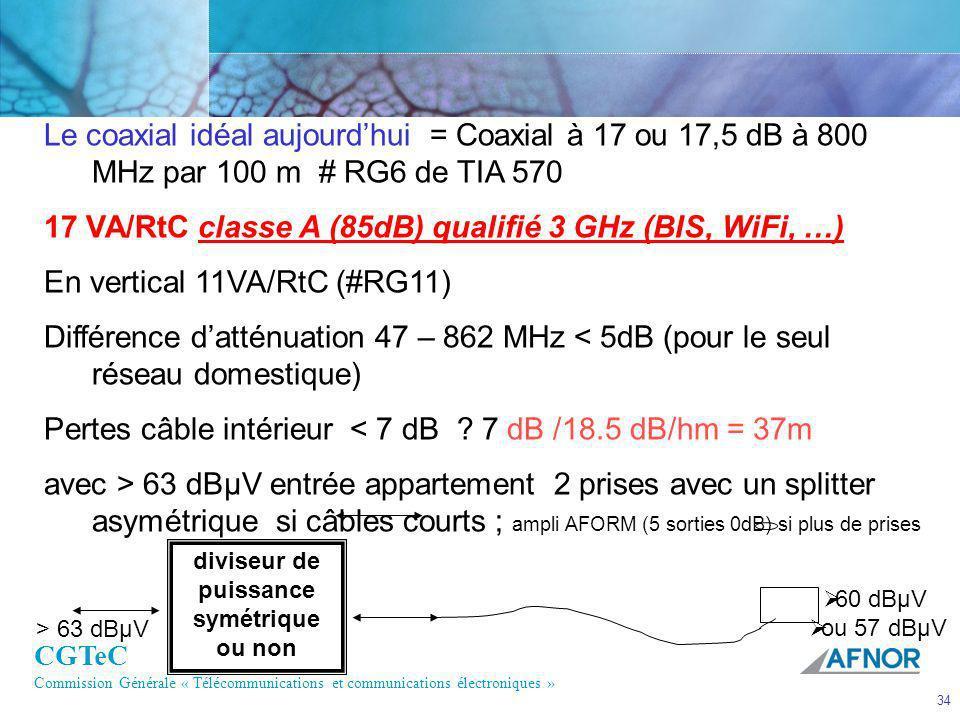 CGTeC Commission Générale « Télécommunications et communications électroniques » 34 Le coaxial idéal aujourdhui = Coaxial à 17 ou 17,5 dB à 800 MHz pa