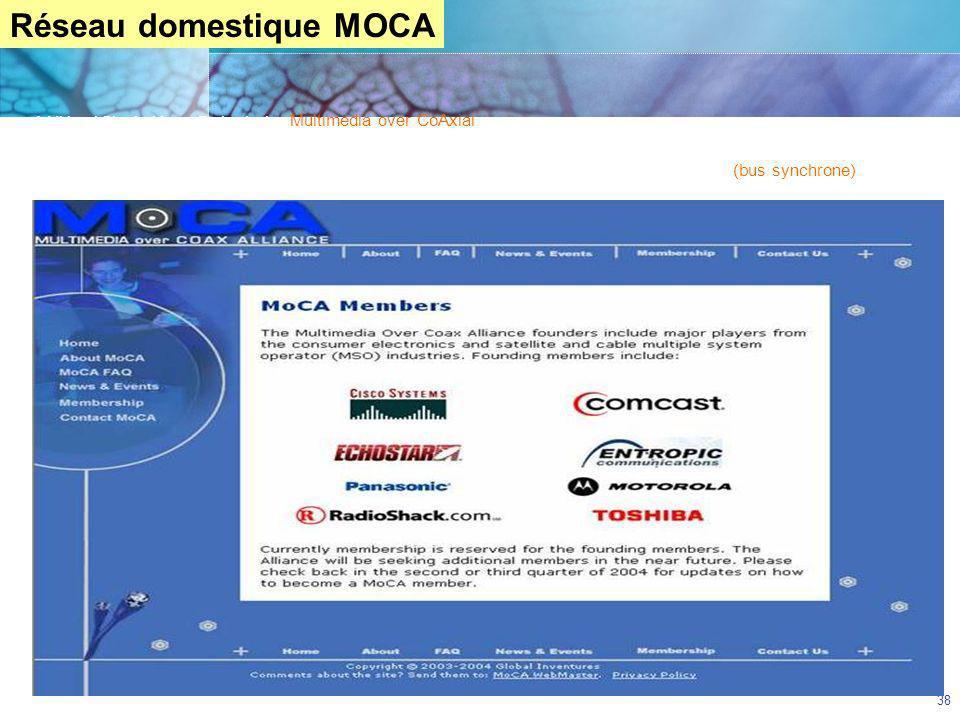 CGTeC Commission Générale « Télécommunications et communications électroniques » 38 Additional Physical Layer Technologies Multimedia over CoAxial emp