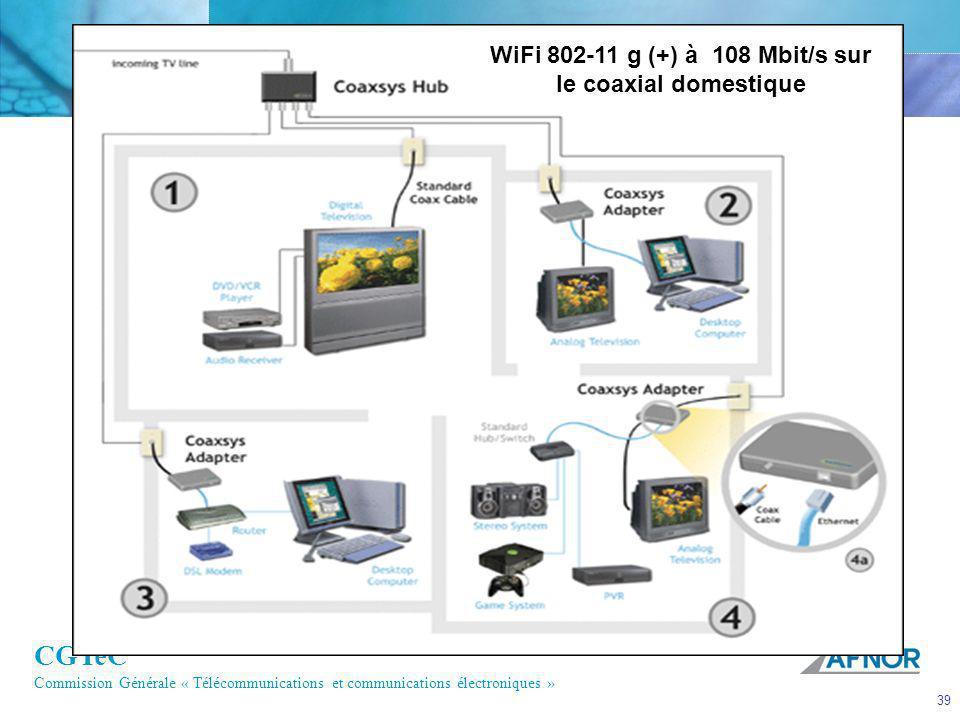 CGTeC Commission Générale « Télécommunications et communications électroniques » 39 WiFi 802-11 g (+) à 108 Mbit/s sur le coaxial domestique