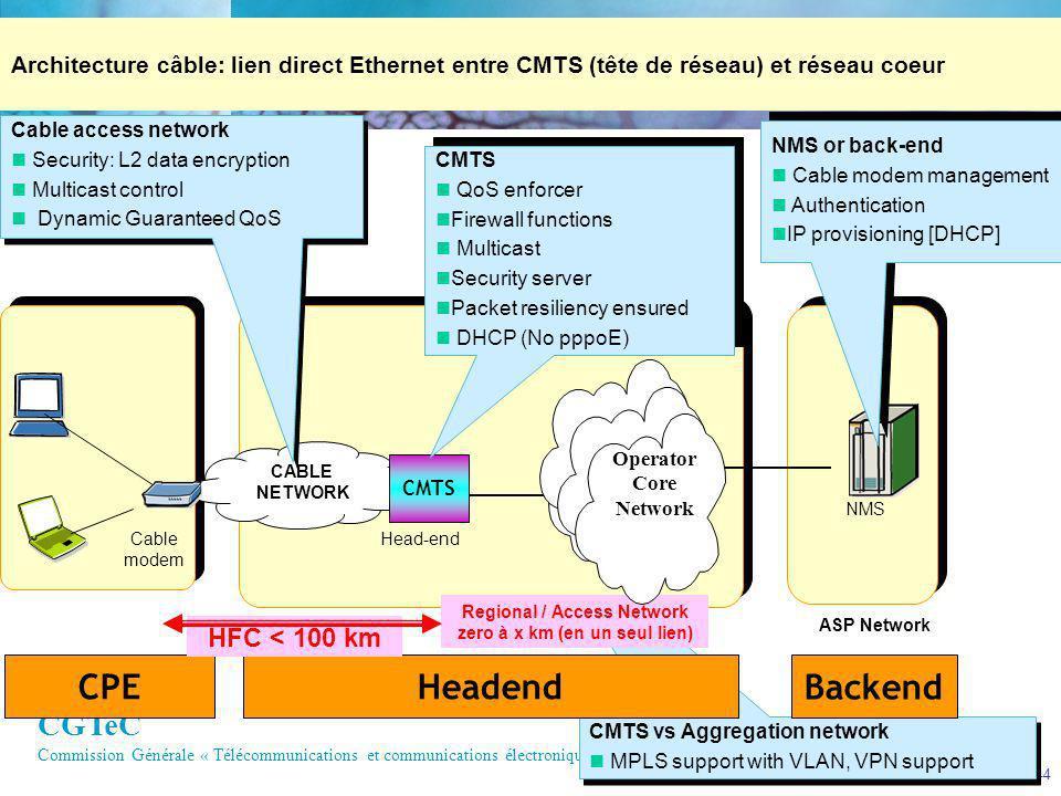 CGTeC Commission Générale « Télécommunications et communications électroniques » 44 Architecture câble: lien direct Ethernet entre CMTS (tête de résea