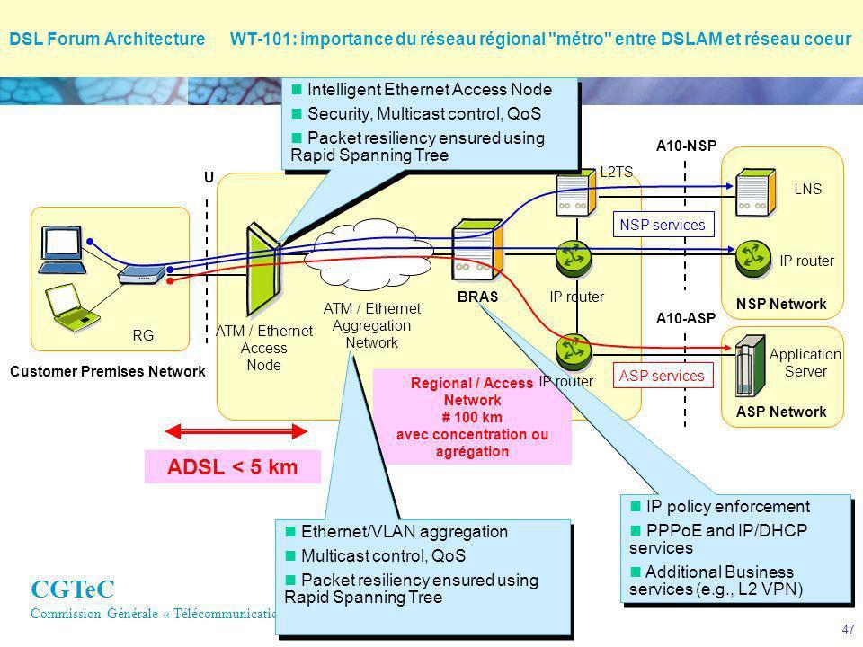CGTeC Commission Générale « Télécommunications et communications électroniques » 47 DSL Forum Architecture WT-101: importance du réseau régional