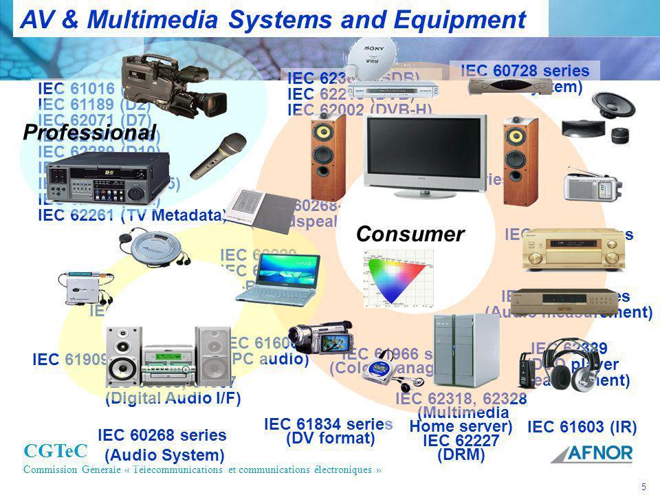 CGTeC Commission Générale « Télécommunications et communications électroniques » 6 IEC 61016 (D1) IEC 61189 (D2) IEC 62071 (D7) IEC 62141 (D16) IEC 62289 (D10) IEC 62336 (D11) IEC 62330 (HD-D5) IEC 62447 (D12) IEC 62261 (TV Metadata) IEC 61909 (MD) IEC 60908 (CD) IEC 61606 series (Audio measurement) IEC 61606-4 (PC audio) IEC 61966 series (Color management) IEC 61834 series (DV format) IEC 62318, 62328 (Multimedia Home server) IEC 62227 (DRM) IEC 61603 (IR) IEC 60107 series (TV) IEC 62229 IEC 62448 (e-Book) IEC 60268 series (Audio System) IEC 60268-5 (Loudspeaker) IEC 62360 (ISDB) IEC 62216 (DVB) IEC 62002 (DVB-H) IEC 60728 series (Cable system) IEC 60315 series (Radio) IEC 62389 (DVD player measurement) IEC 60958, 61937 (Digital Audio I/F) IEC 61883 (Digital AV I/F)