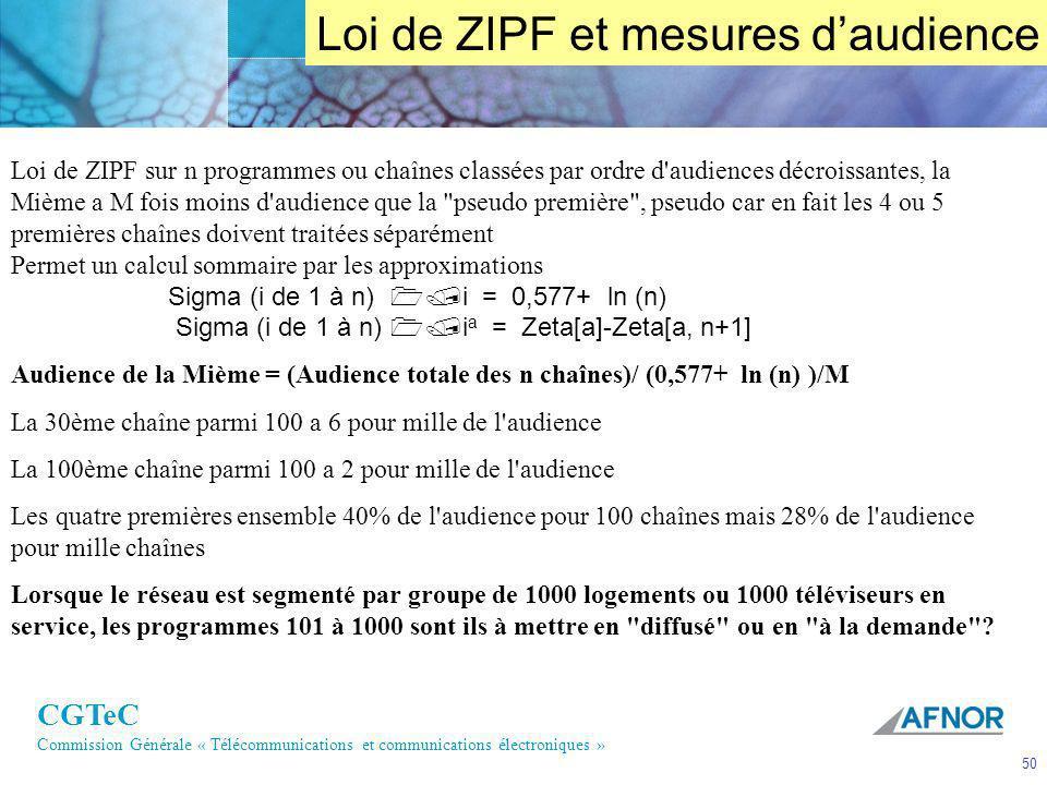 CGTeC Commission Générale « Télécommunications et communications électroniques » 50 Loi de ZIPF sur n programmes ou chaînes classées par ordre d'audie