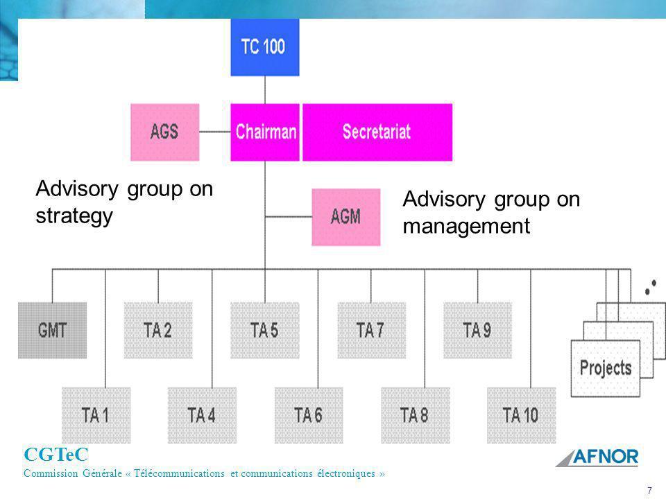 CGTeC Commission Générale « Télécommunications et communications électroniques » 7 Advisory group on strategy Advisory group on management
