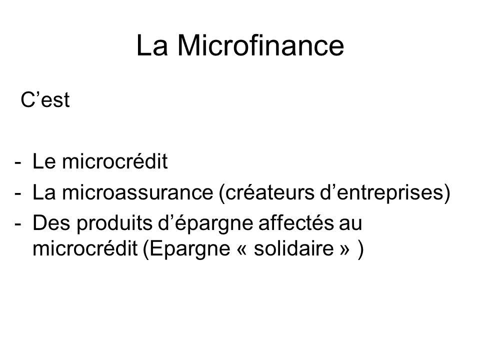 La Microfinance Cest -Le microcrédit -La microassurance (créateurs dentreprises) -Des produits dépargne affectés au microcrédit (Epargne « solidaire »