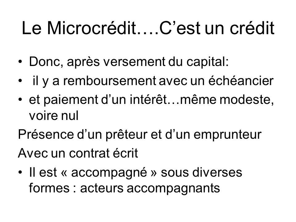 Le Microcrédit….Cest un crédit Donc, après versement du capital: il y a remboursement avec un échéancier et paiement dun intérêt…même modeste, voire n