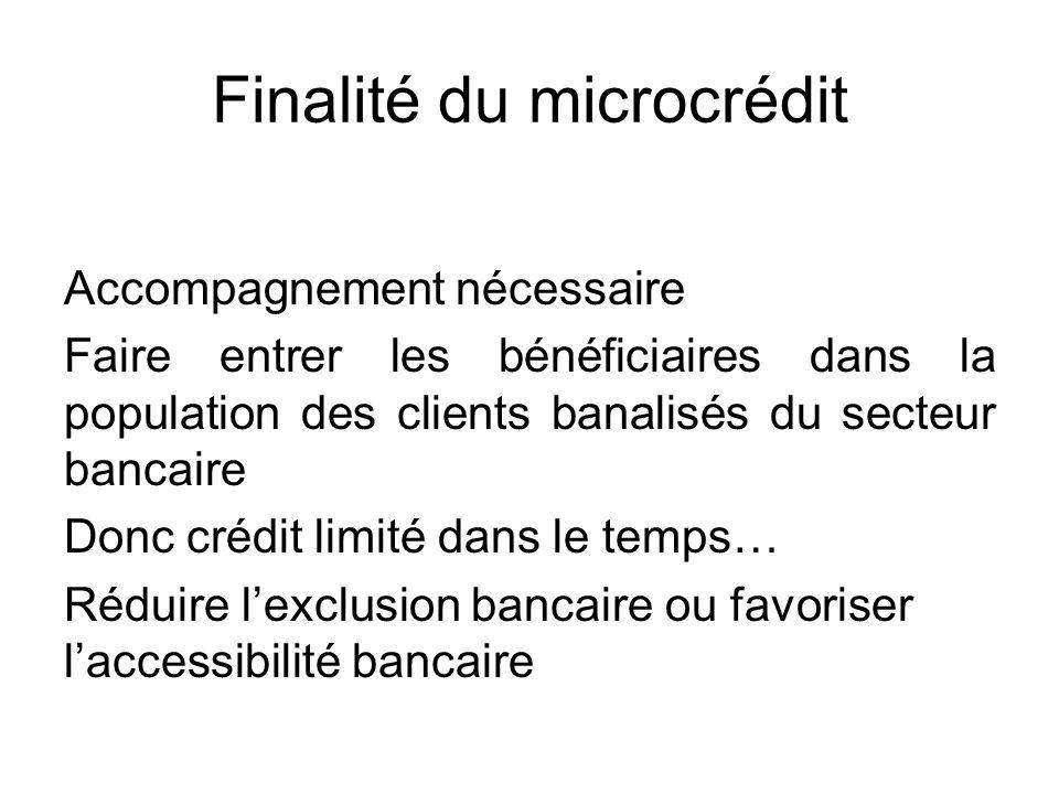 Finalité du microcrédit Accompagnement nécessaire Faire entrer les bénéficiaires dans la population des clients banalisés du secteur bancaire Donc cré