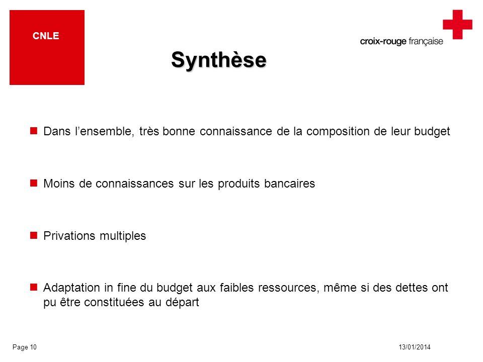 13/01/2014 CNLE Synthèse Dans lensemble, très bonne connaissance de la composition de leur budget Moins de connaissances sur les produits bancaires Pr