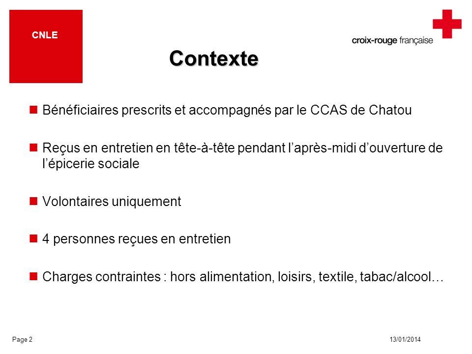 13/01/2014 CNLE Contexte Bénéficiaires prescrits et accompagnés par le CCAS de Chatou Reçus en entretien en tête-à-tête pendant laprès-midi douverture