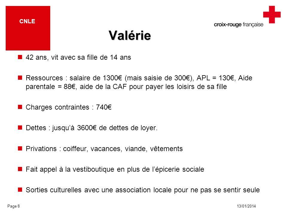 13/01/2014 CNLE Valérie 42 ans, vit avec sa fille de 14 ans Ressources : salaire de 1300 (mais saisie de 300), APL = 130, Aide parentale = 88, aide de