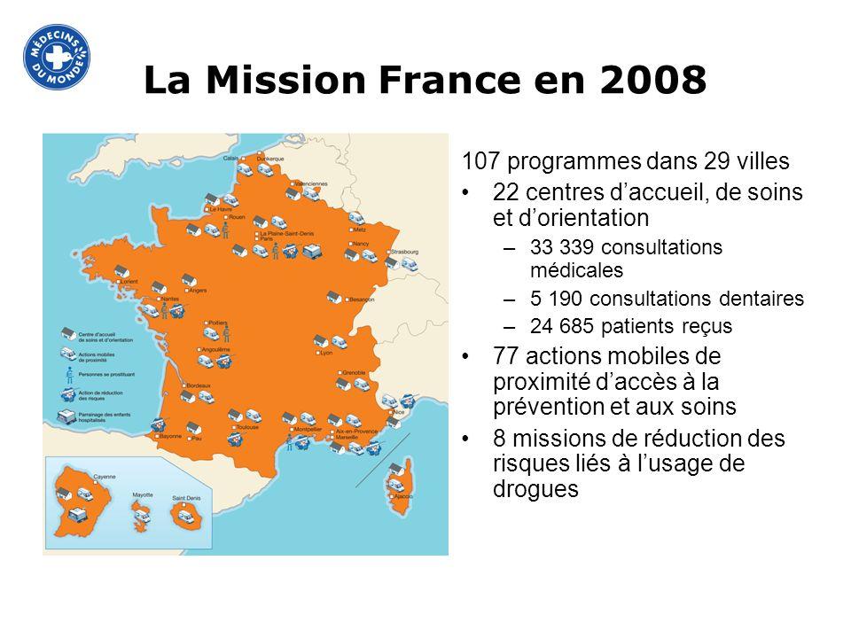 La Mission France en 2008 107 programmes dans 29 villes 22 centres daccueil, de soins et dorientation –33 339 consultations médicales –5 190 consultations dentaires –24 685 patients reçus 77 actions mobiles de proximité daccès à la prévention et aux soins 8 missions de réduction des risques liés à lusage de drogues