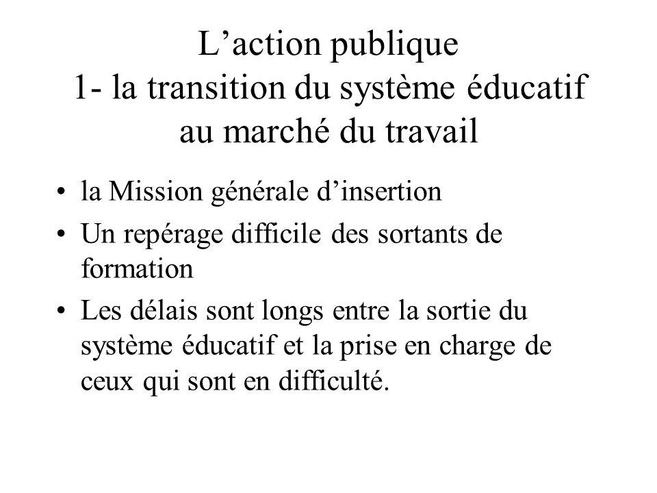Laction publique 1- la transition du système éducatif au marché du travail la Mission générale dinsertion Un repérage difficile des sortants de format