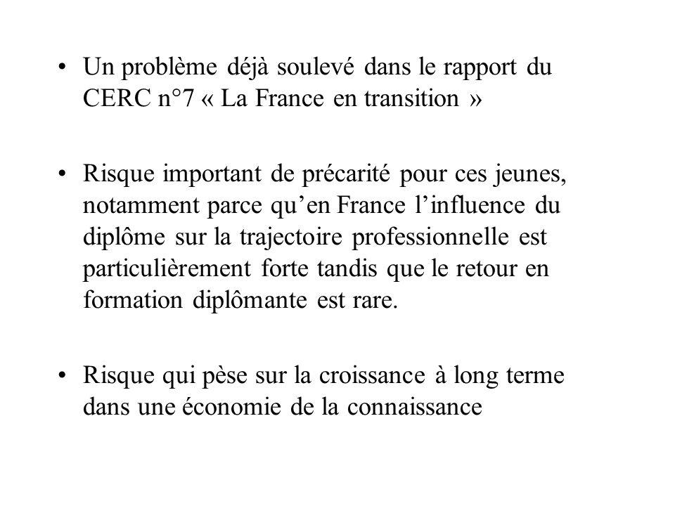 Un problème déjà soulevé dans le rapport du CERC n°7 « La France en transition » Risque important de précarité pour ces jeunes, notamment parce quen F