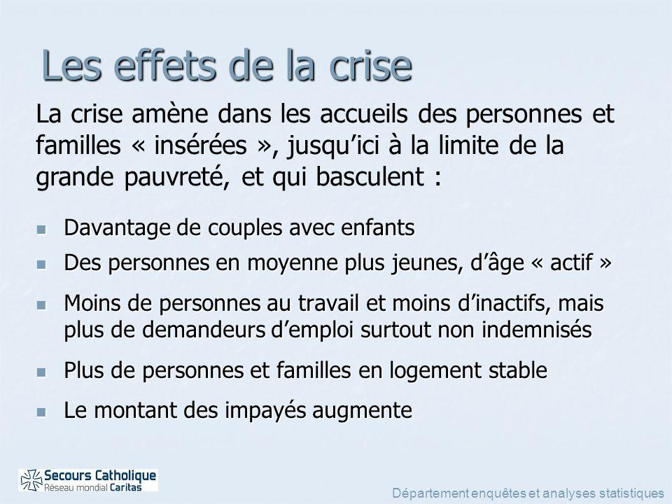 Département enquêtes et analyses statistiques Les effets de la crise Davantage de couples avec enfants Davantage de couples avec enfants Des personnes