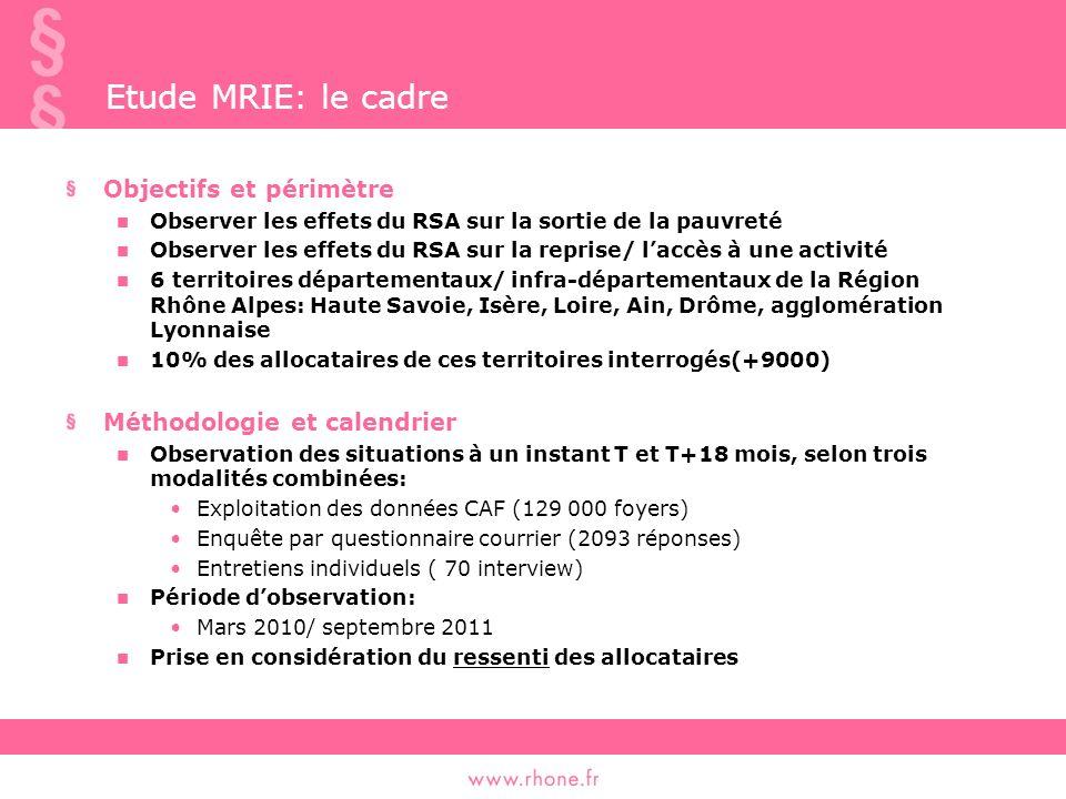 Etude MRIE: le cadre Objectifs et périmètre Observer les effets du RSA sur la sortie de la pauvreté Observer les effets du RSA sur la reprise/ laccès à une activité 6 territoires départementaux/ infra-départementaux de la Région Rhône Alpes: Haute Savoie, Isère, Loire, Ain, Drôme, agglomération Lyonnaise 10% des allocataires de ces territoires interrogés(+9000) Méthodologie et calendrier Observation des situations à un instant T et T+18 mois, selon trois modalités combinées: Exploitation des données CAF (129 000 foyers) Enquête par questionnaire courrier (2093 réponses) Entretiens individuels ( 70 interview) Période dobservation: Mars 2010/ septembre 2011 Prise en considération du ressenti des allocataires