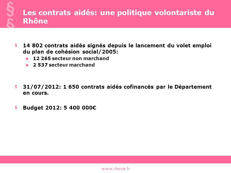 Les contrats aidés: une politique volontariste du Rhône 14 802 contrats aidés signés depuis le lancement du volet emploi du plan de cohésion social/2005: 12 265 secteur non marchand 2 537 secteur marchand 31/07/2012: 1 650 contrats aidés cofinancés par le Département en cours.