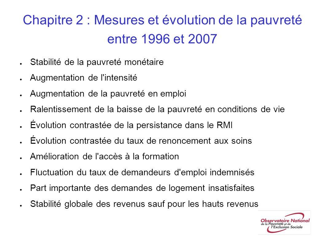 Chapitre 2 : Mesures et évolution de la pauvreté entre 1996 et 2007 Stabilité de la pauvreté monétaire Augmentation de l'intensité Augmentation de la