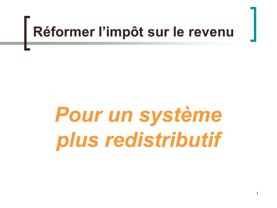 1 Réformer limpôt sur le revenu Pour un système plus redistributif