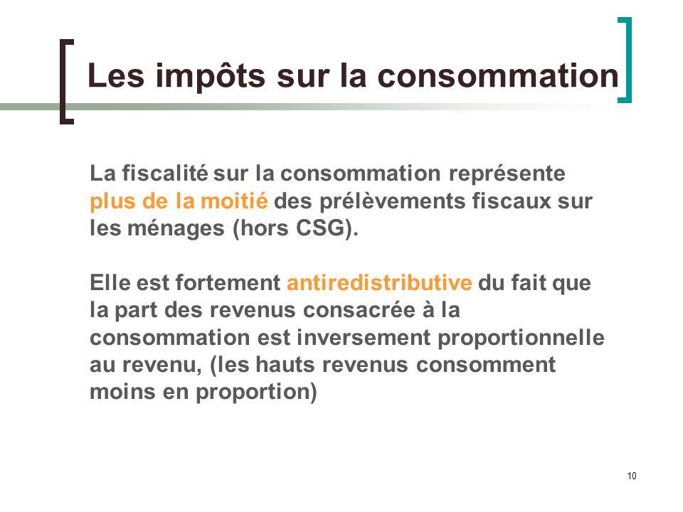 10 Les impôts sur la consommation La fiscalité sur la consommation représente plus de la moitié des prélèvements fiscaux sur les ménages (hors CSG).