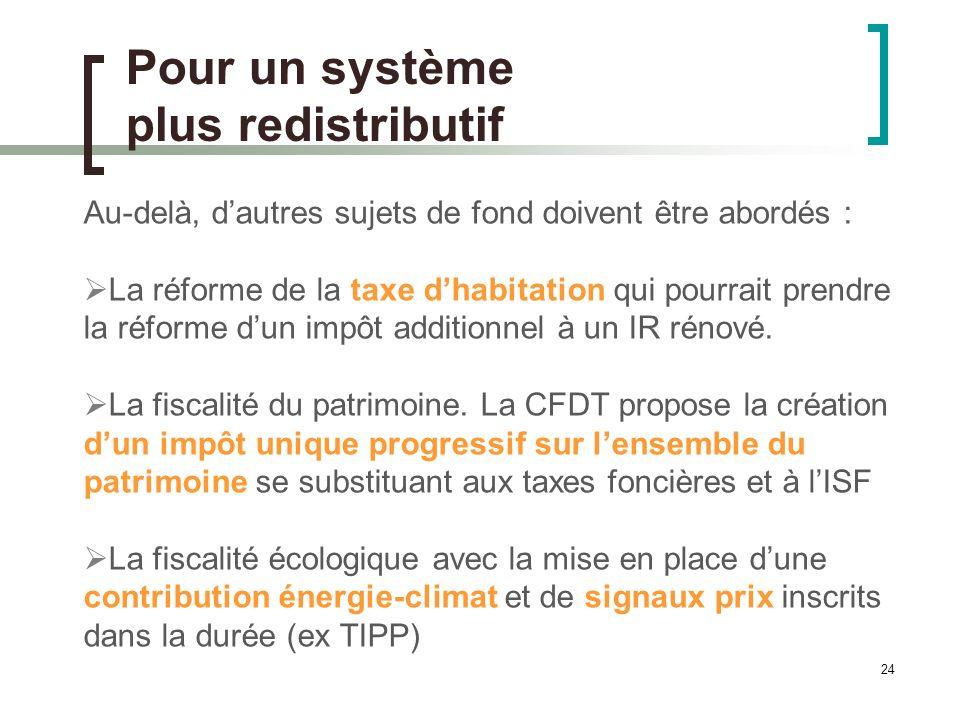 24 Pour un système plus redistributif Au-delà, dautres sujets de fond doivent être abordés : La réforme de la taxe dhabitation qui pourrait prendre la réforme dun impôt additionnel à un IR rénové.