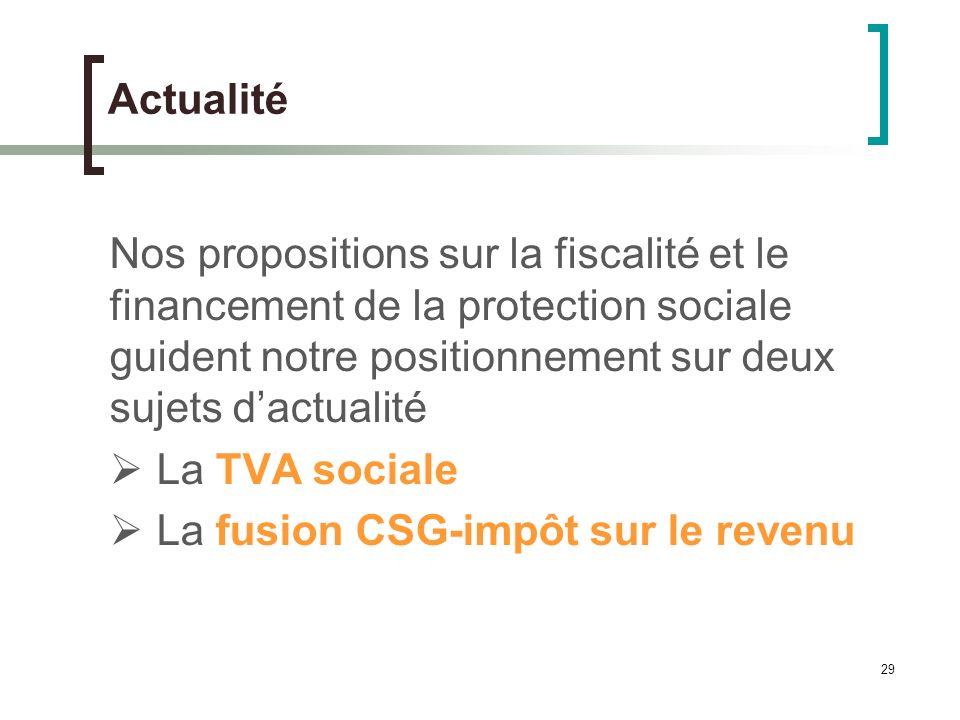 29 Actualité Nos propositions sur la fiscalité et le financement de la protection sociale guident notre positionnement sur deux sujets dactualité La TVA sociale La fusion CSG-impôt sur le revenu