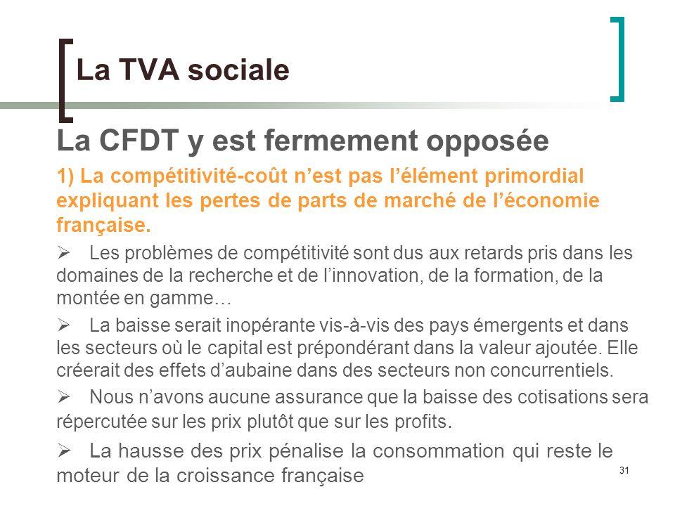 31 La TVA sociale La CFDT y est fermement opposée 1) La compétitivité-coût nest pas lélément primordial expliquant les pertes de parts de marché de léconomie française.