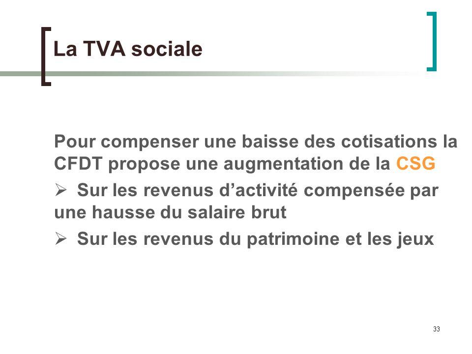 33 La TVA sociale Pour compenser une baisse des cotisations la CFDT propose une augmentation de la CSG Sur les revenus dactivité compensée par une hausse du salaire brut Sur les revenus du patrimoine et les jeux