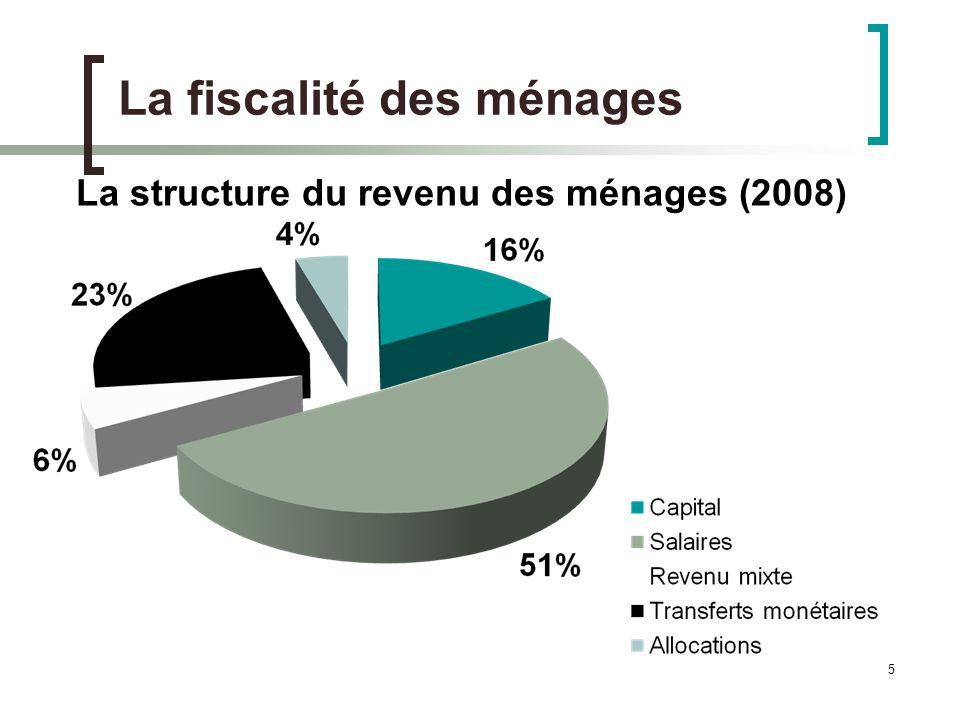5 La fiscalité des ménages La structure du revenu des ménages (2008)
