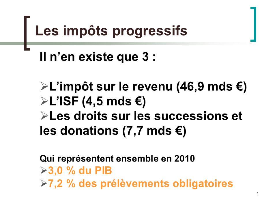 7 Les impôts progressifs Il nen existe que 3 : Limpôt sur le revenu (46,9 mds ) LISF (4,5 mds ) Les droits sur les successions et les donations (7,7 mds ) Qui représentent ensemble en 2010 3,0 % du PIB 7,2 % des prélèvements obligatoires