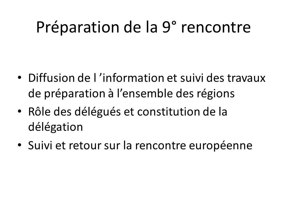 Préparation de la 9° rencontre Diffusion de l information et suivi des travaux de préparation à lensemble des régions Rôle des délégués et constitution de la délégation Suivi et retour sur la rencontre européenne