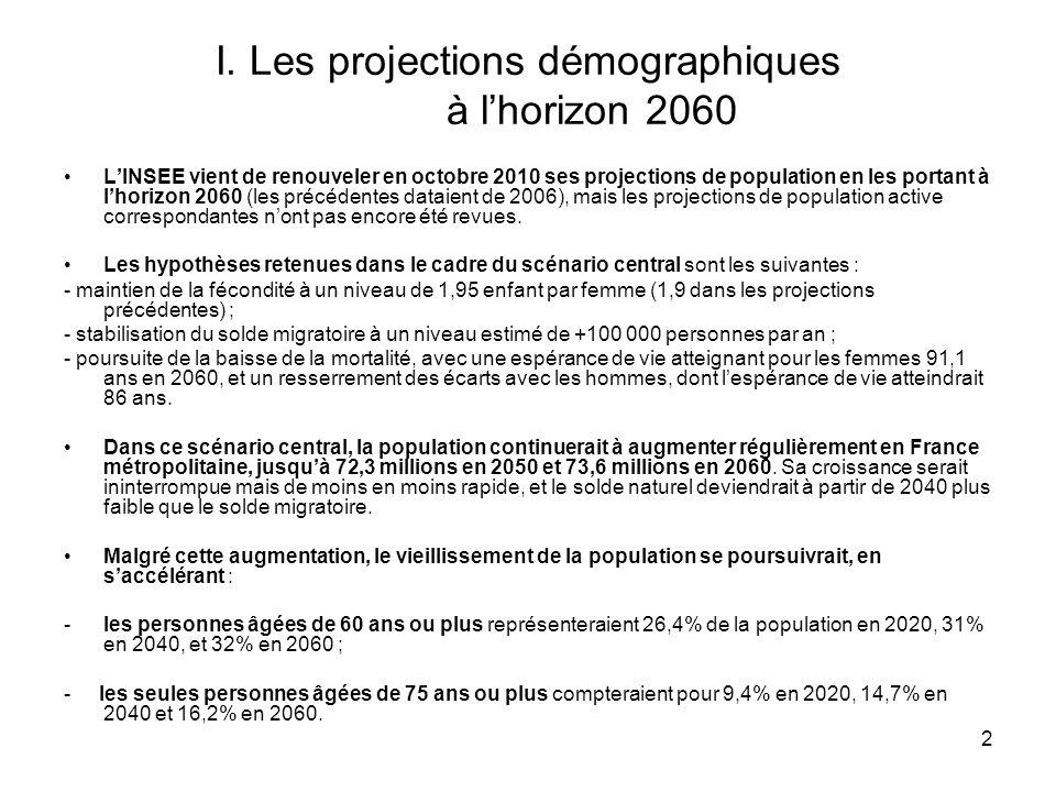 2 I. Les projections démographiques à lhorizon 2060 LINSEE vient de renouveler en octobre 2010 ses projections de population en les portant à lhorizon