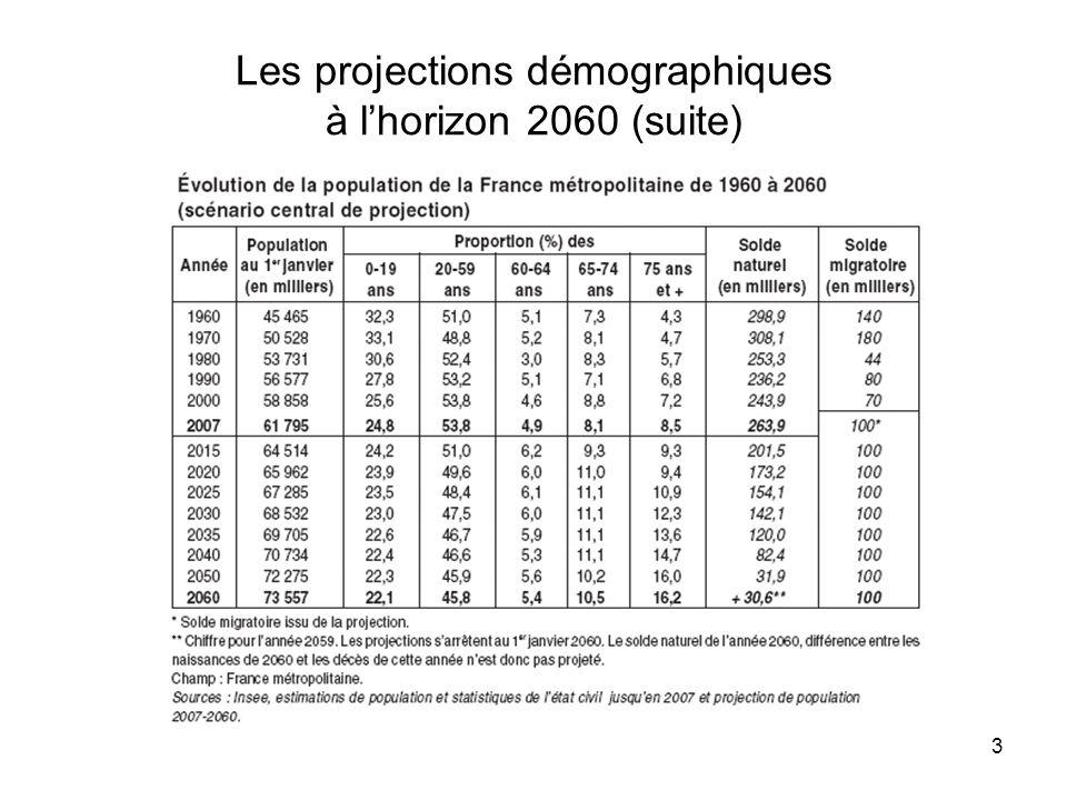 3 Les projections démographiques à lhorizon 2060 (suite)