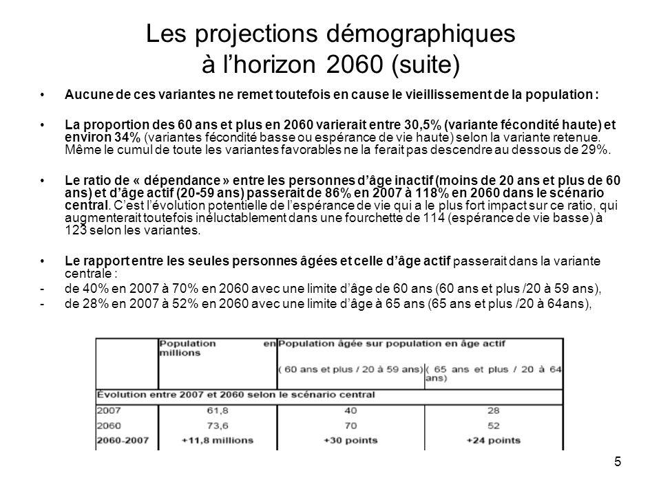 5 Les projections démographiques à lhorizon 2060 (suite) Aucune de ces variantes ne remet toutefois en cause le vieillissement de la population : La proportion des 60 ans et plus en 2060 varierait entre 30,5% (variante fécondité haute) et environ 34% (variantes fécondité basse ou espérance de vie haute) selon la variante retenue.