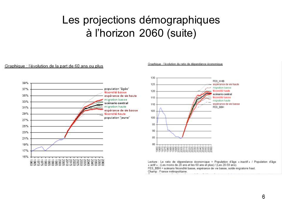 17 Lévolution récente de lAPA La montée en charge de lAPA a été très importante et sest poursuivie de 2008 à 2010 : 1,185 M de personnes en bénéficiaient en septembre 2010, dont 727 000 (61%) vivant à domicile et 458 000 (39%) en établissement.