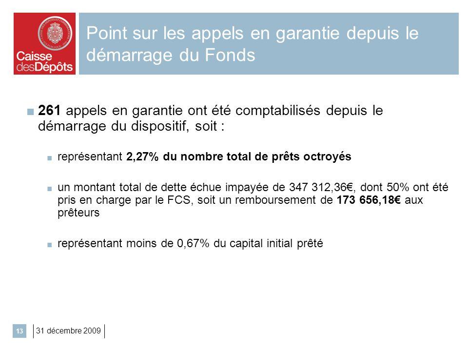31 décembre 2009 13 Point sur les appels en garantie depuis le démarrage du Fonds 261 appels en garantie ont été comptabilisés depuis le démarrage du