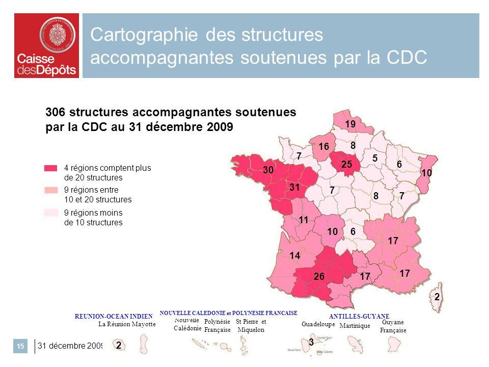 31 décembre 2009 15 Cartographie des structures accompagnantes soutenues par la CDC La Réunion Polynésie Française St Pierre et Miquelon Guadeloupe Ma