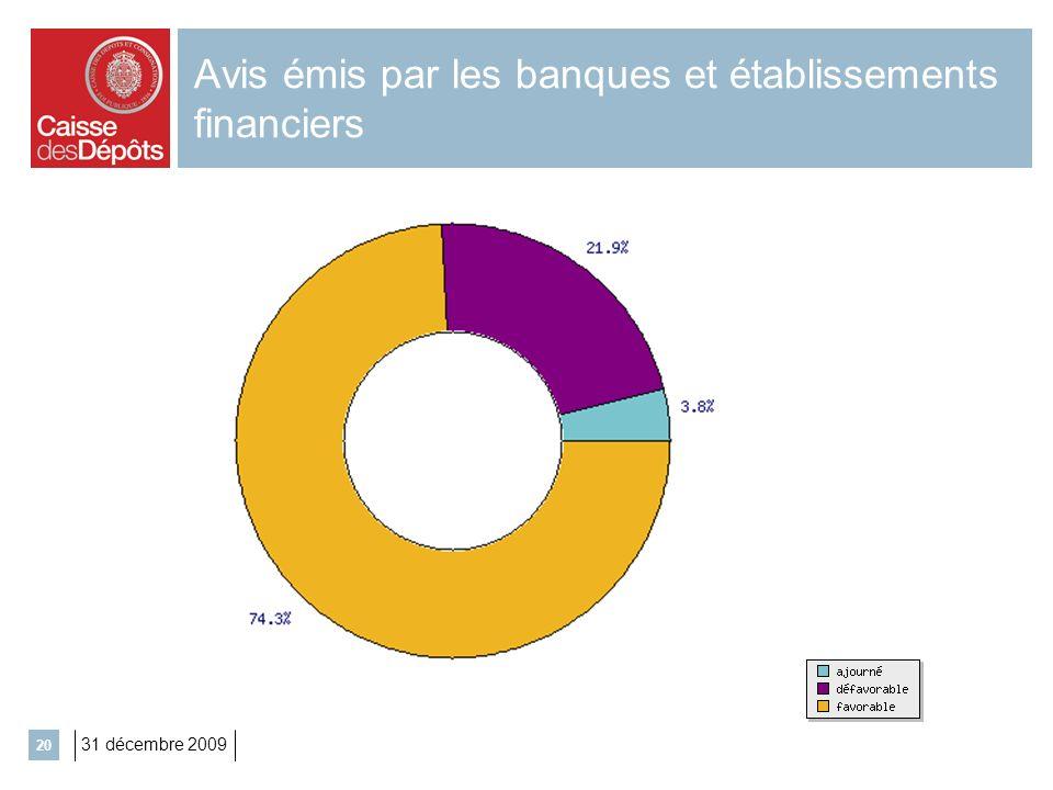 31 décembre 2009 20 Avis émis par les banques et établissements financiers